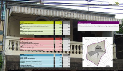 danish loft design